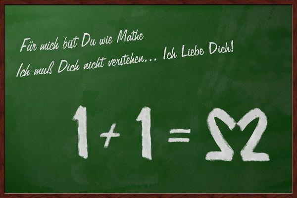 1x1 der Mathematik