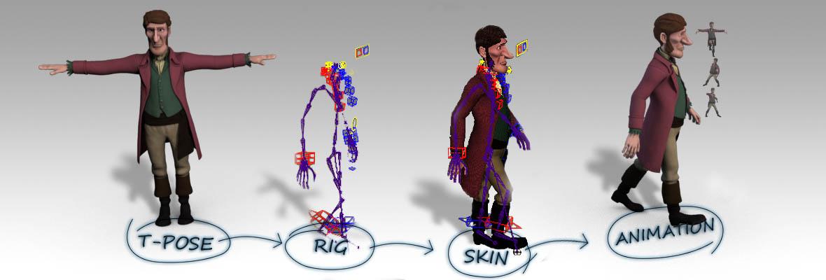 3D carattere sartiame studio di animazione