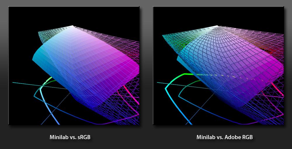 AdobeRGB nutzt nix...
