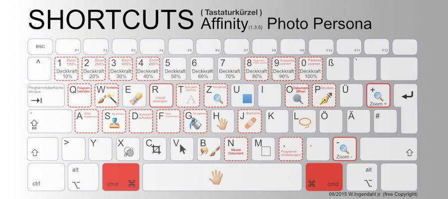 Affinity Photo Shortcuts