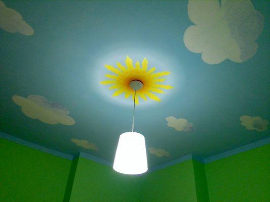 Cielo sereno o poco nuvoloso; nella cameretta di mia figlia.