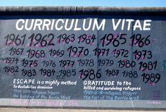 Curriculum Vitae - die Zahl der an der Mauer Erschossenen