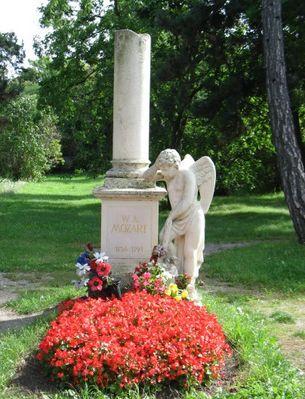 Das wahre Grab von Wolfgang Amadeus Mozart in Wien