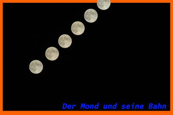 Der Mond und seine Bahn