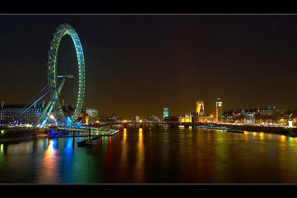 Der typische Blick auf London....