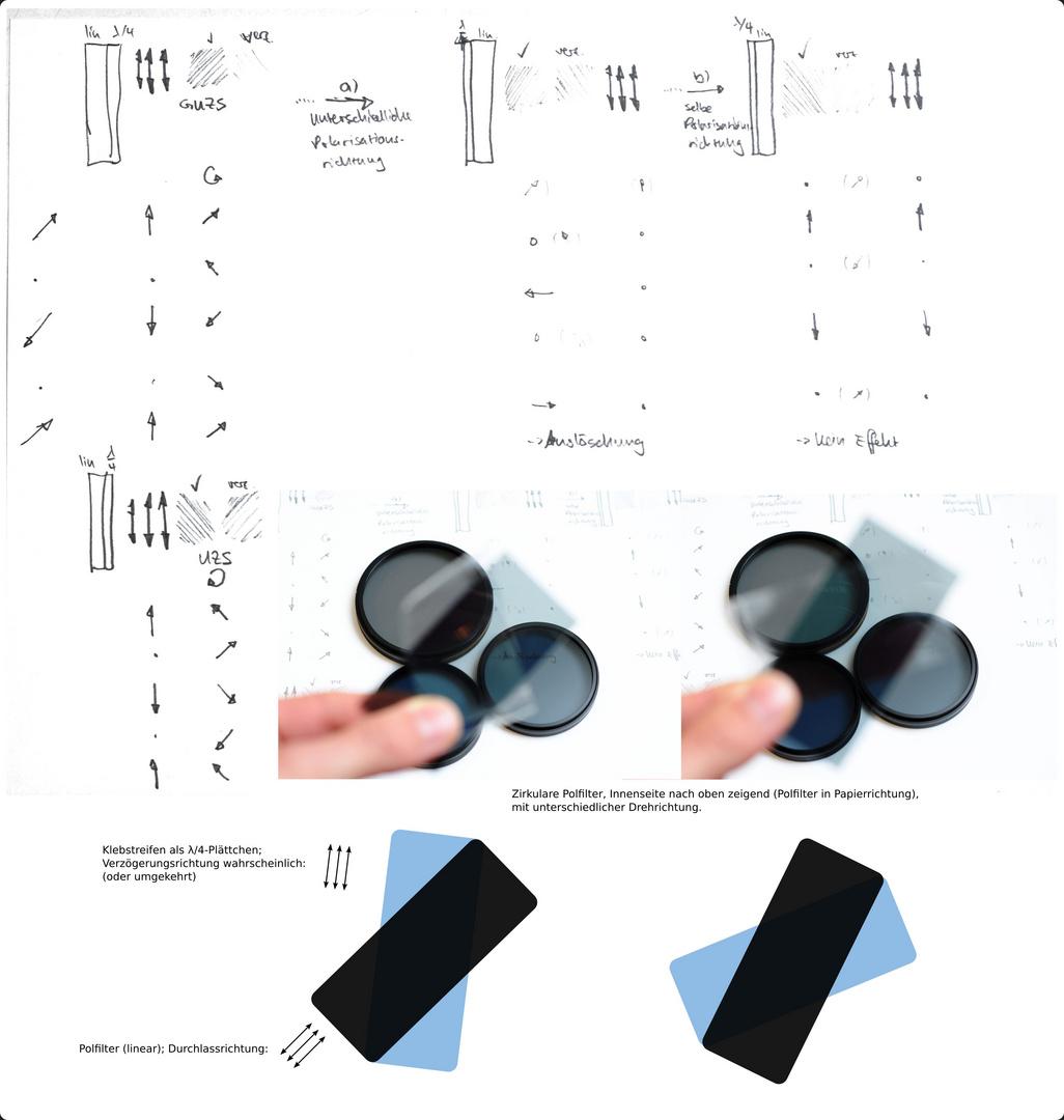 Drehrichtung von zirkularen Polfiltern