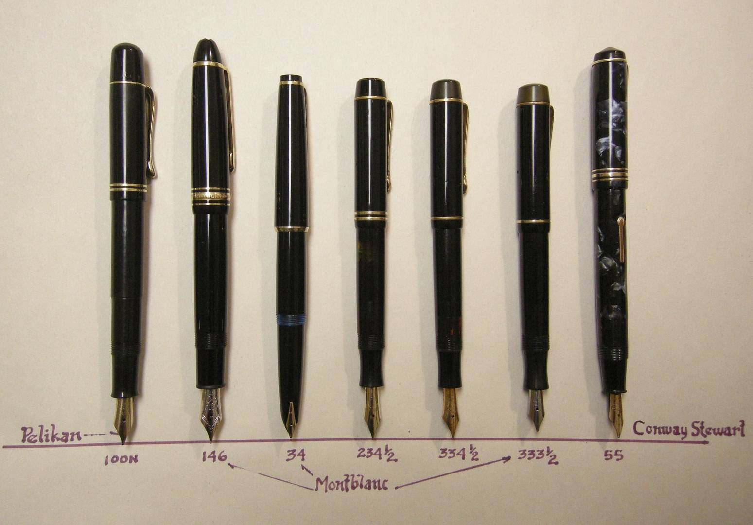 Favorites in Three Flavours: Pelikan  MontBlanc and Conway Stewart