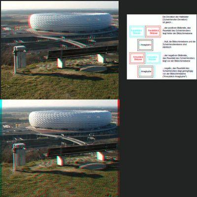 Fußballarena München, Bildschirmebene <-> Scheinfensterebene, Schwebendes Scheinfenster