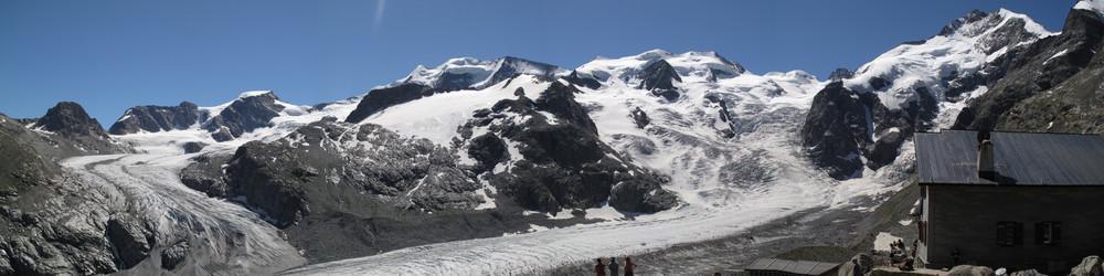 Gletscher-Panorama