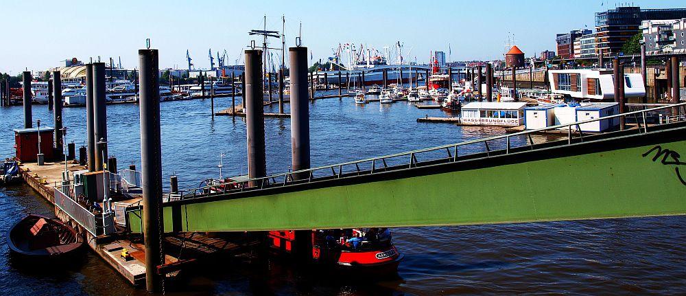 Hafen Perspektiven