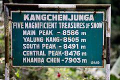 Impression 47: Foto- und Erlebnisreise Himalaya Staat Sikkim - Nordostindien