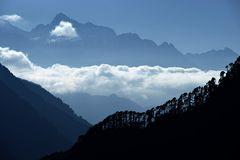 Impression 53: Foto- und Erlebnisreise Himalaya Staat Sikkim - Nordostindien