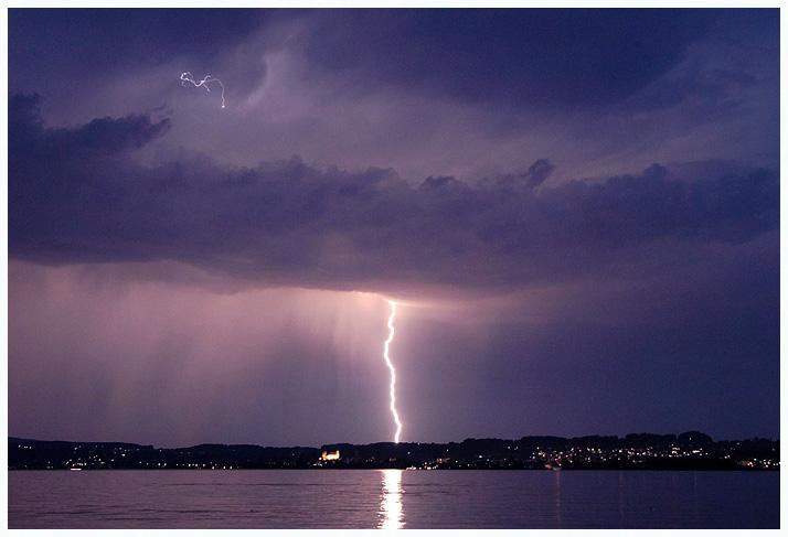 Kleines ABC der Gewitterfotografie – so einfach ist es