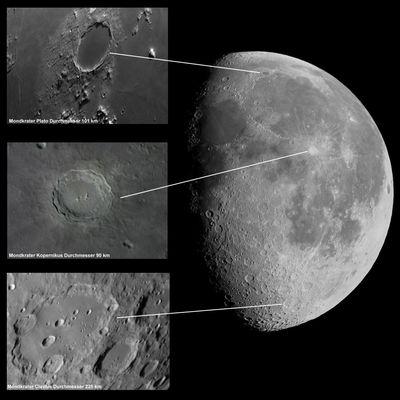 Kopernikus, Clavius und Plato