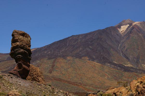 Landschaft El Teide