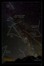 Milchstrasse - Sternbilder