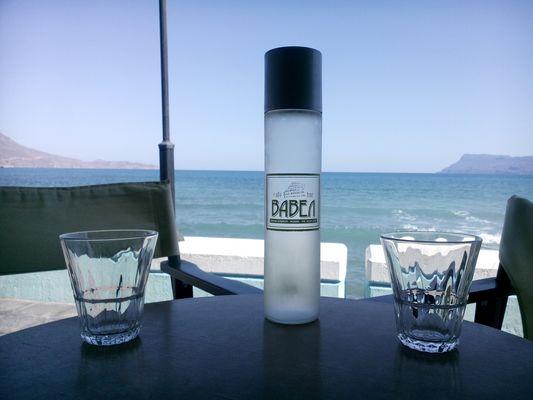Minimal Water