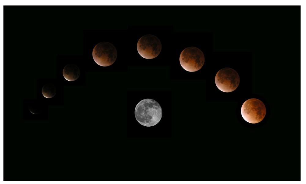 Mondphasen November 2003
