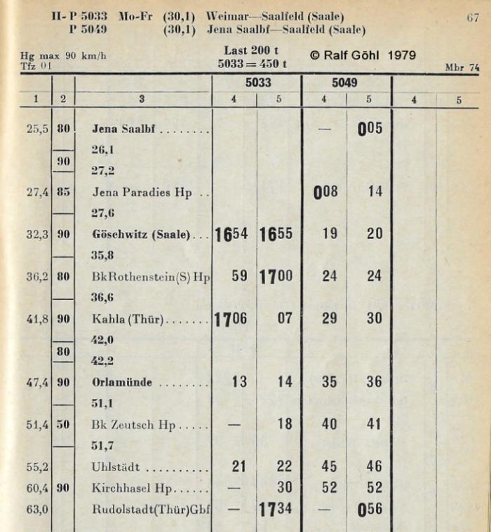 P 5033  Fahrplan 1979