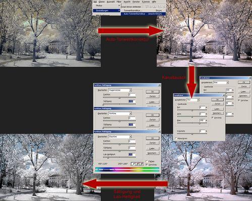 Postprocessing von digitalen Infrarot Aufnahmen