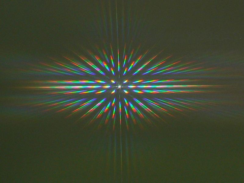Scomposizione della luce.