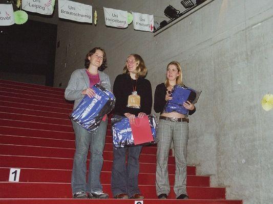SDHM 2006 Dritter Platz