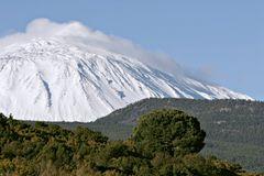 Tenerife - Pico del Teide 1