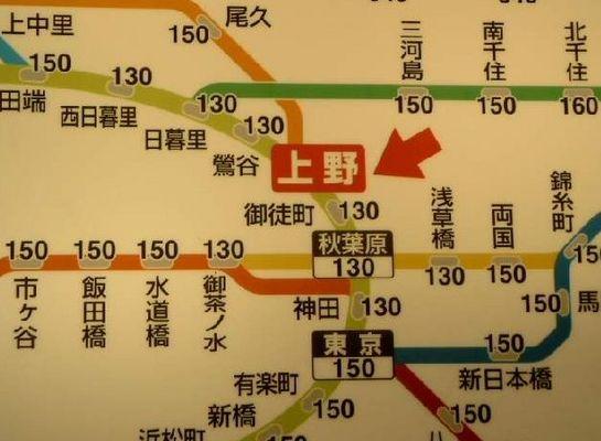 Tokyo - Sie befinden sich hier.