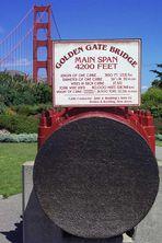 Trageseil der Golden Gate Brigde