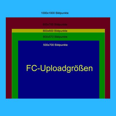Upload-Knowhow