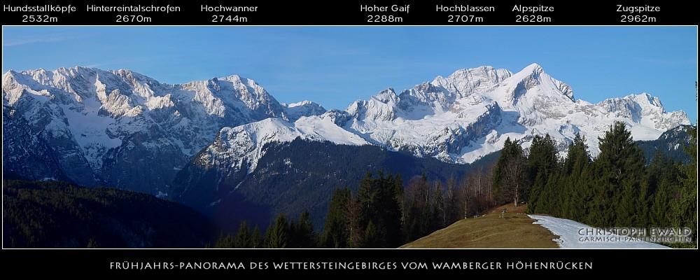 Wetterstein-Panorama