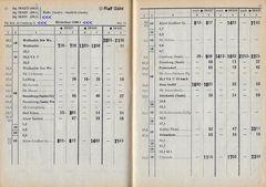 1979-80  Buchfahrplan Heft 8b Winterabschnitt 30.09.70_31.05 80