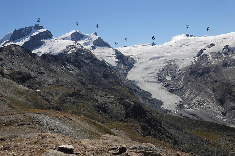 Beschriftungen der Berge
