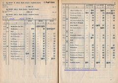 Buchfahrplan  Heft 408-23  Winterabschnitt