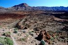 Caldera du Teide