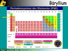 Der gelbe Bär Bild-Lexikon - Bäryllium