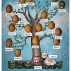 Der Stammbaum II