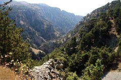 Die Imbros Schlucht auf Kreta