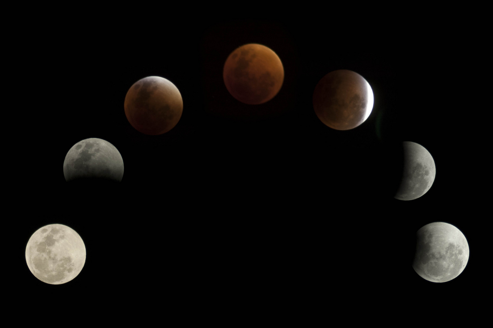 Eclipse de SuperLuna