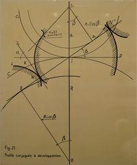 Figure 21 : Profils conjugnés á déve loppantes. 1966