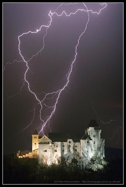 Frankensteins Castle