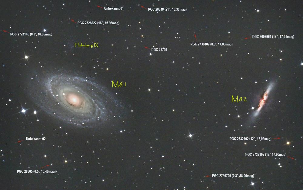 Hintergrundgalaxien