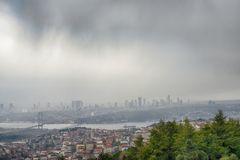 Istanbul, Blick zur europäische Seite