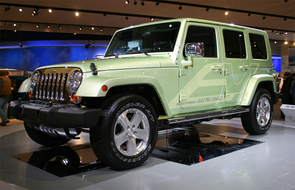 Jeep Display
