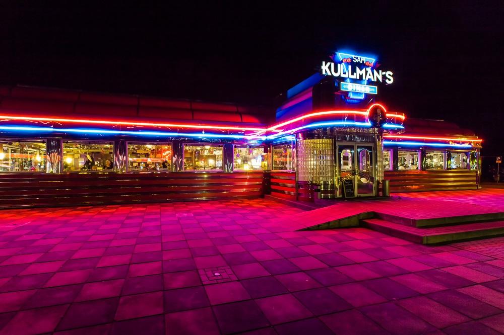 Kullman's