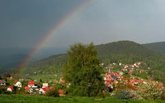 Nach dem Gewitter - Après l'orage