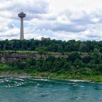 Panoramic Niagara Falls