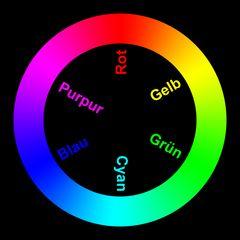 Rainbow sRGB