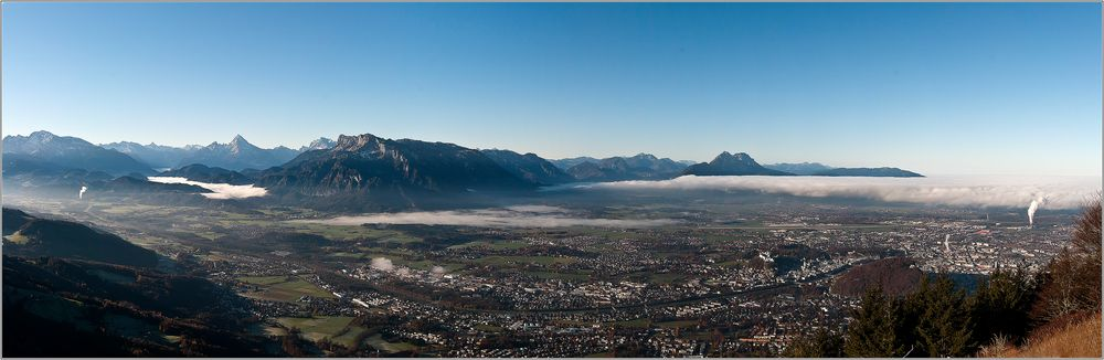 Salzburger Becken