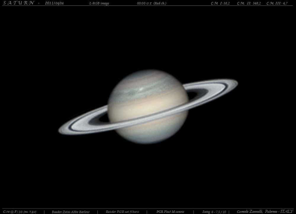 Saturn and its storms